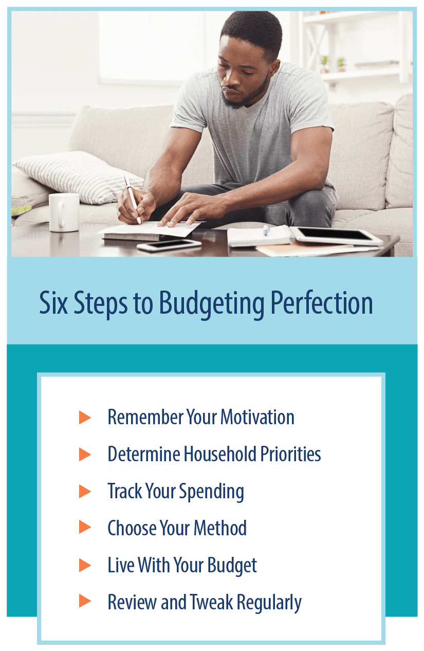 Six Steps to Budgeting Perfection