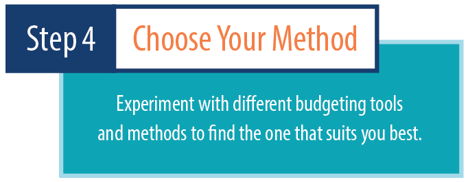 Choose your budgeting method