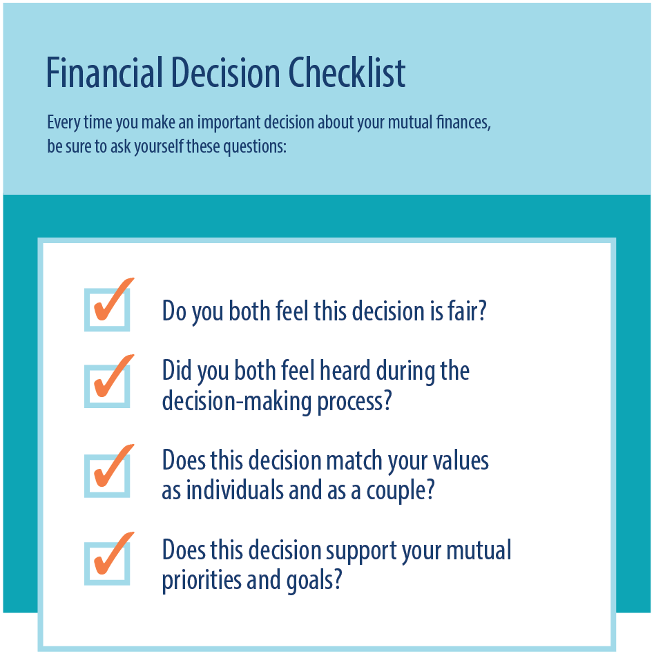Checklist before making a big decision