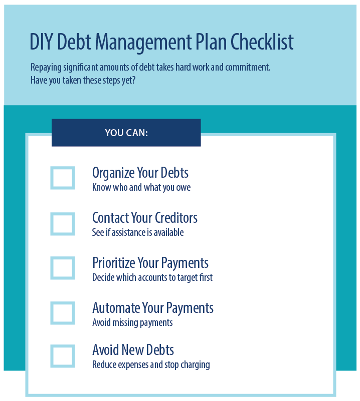 64e8373823f Ultimate Guide to Creating Your Own DIY Debt Management Plan