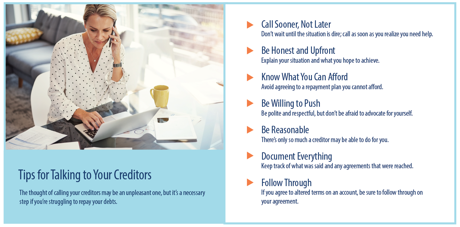 Tips for speaking to your creditor