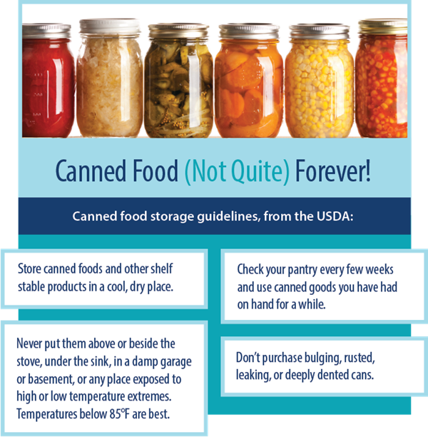 Canned food storage facts