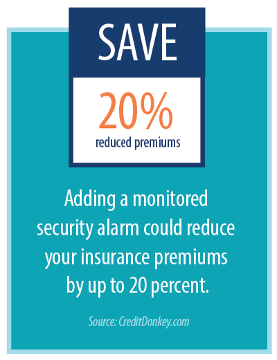 Home insurance costs less with a security system in place