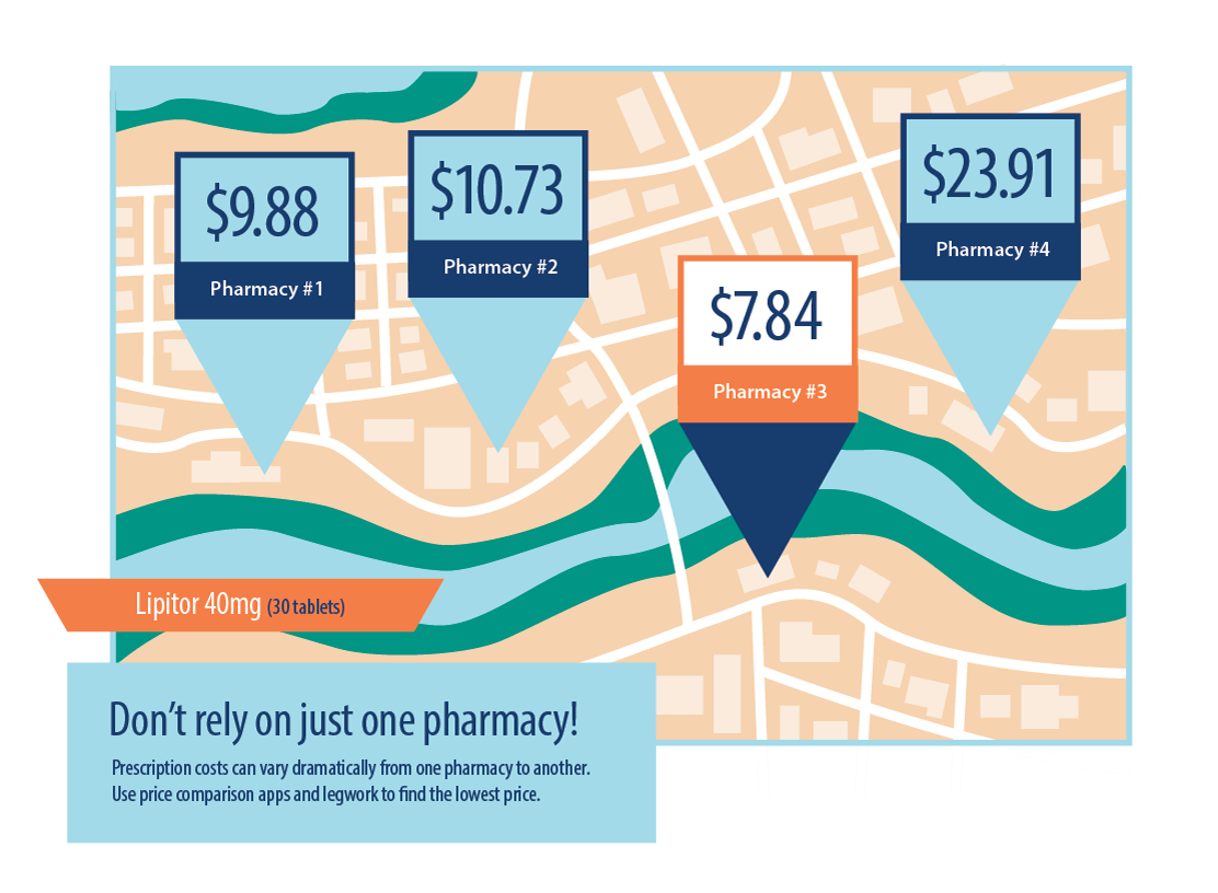 Map showing price differences between pharmacies