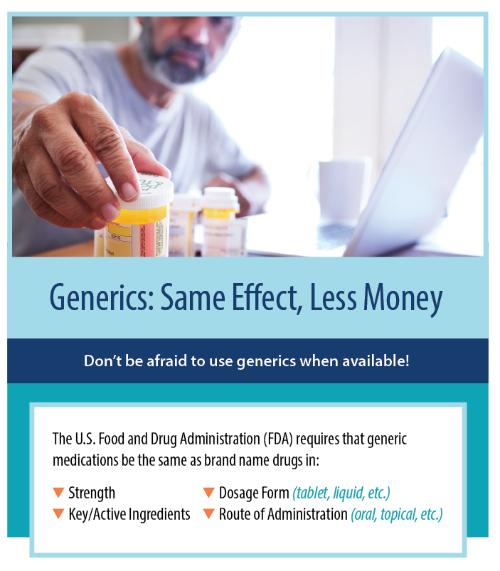 FDA guidelines for generic medications