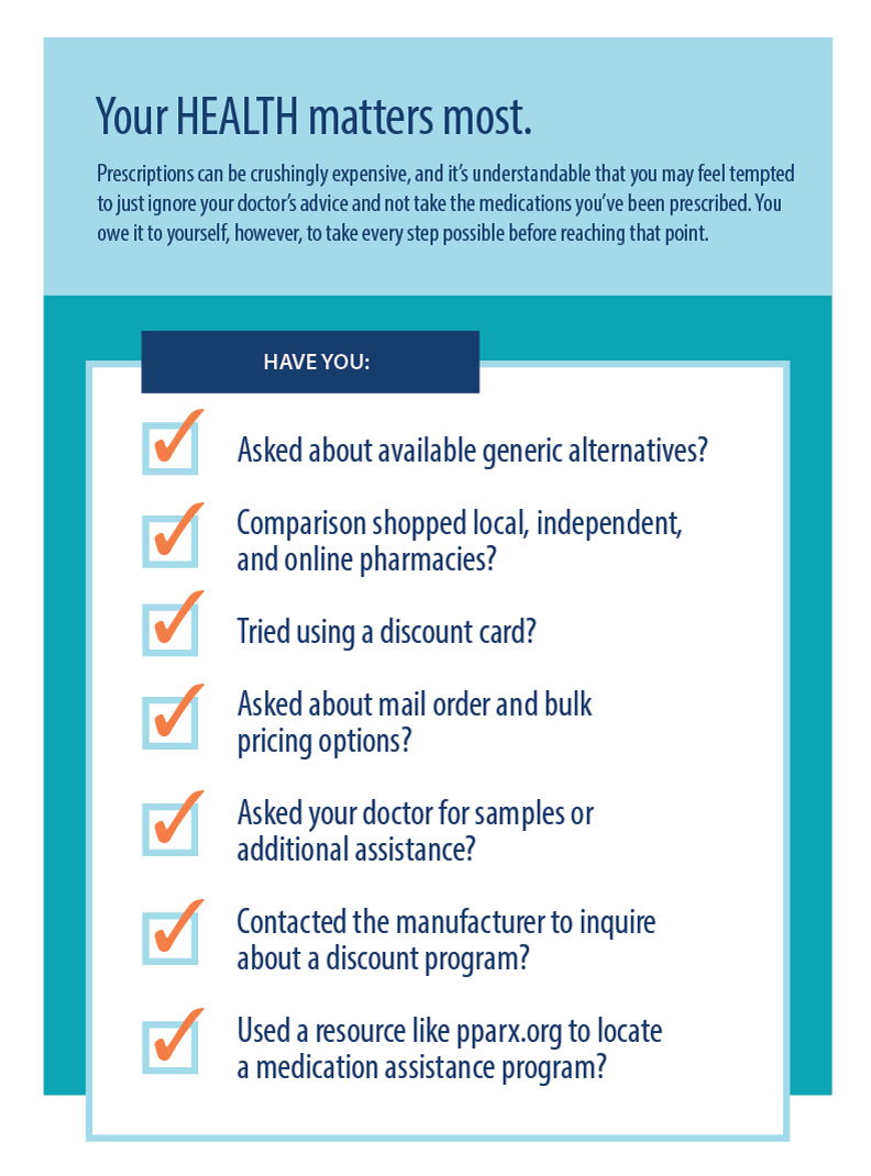 Checklist of steps to take to save on prescription medications