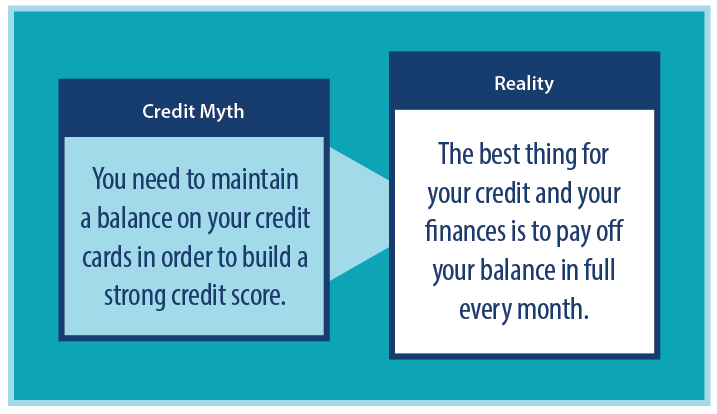 Credit myth - you need to maintain a balance on your cards