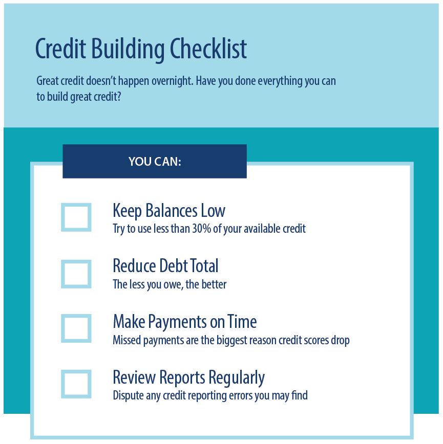 dcaf5e481fef Ultimate Guide to Rebuilding Your Credit